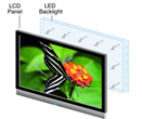 Beste LED TV's